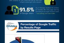 Infografiki