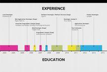 Design Layout Resume or CV