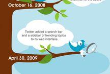 Social Media - Twitter / Twitter tips, trends and Twitter marketing information.