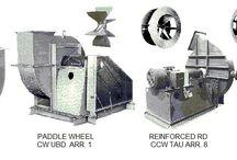 Radial Fan / Xianrun Blower radial fan, industrial fans and blowers, large airflow blower, ID fan, FD fan, www.lxrfan.com, xrblower@gmail.com