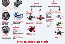 UAV Piloting