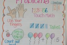Math visuals: Posters, signs, journals, or walls. / Signs that show mathematical concepts--fun!