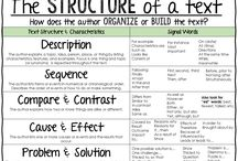 Teaching- Text Structure