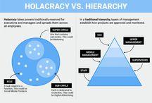 Holocracy