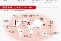 Infographics(情報を素早く簡単に表現)