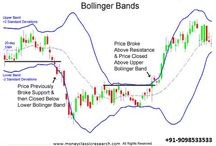 Forex Momentum Trades