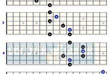 guitarrra