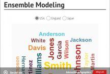 DWBI Big Data & Modeling