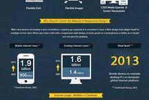 Infographics / Web infographics