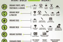 Organic / Natural / Grass-fed / GMO-free / Food