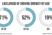 Drowsy Driving Prevention / Drowsy Driving Prevention