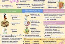 Логопедия/психология/прочее