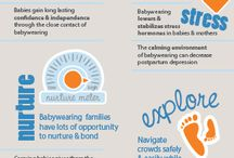 Babywearing Facts