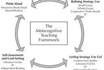diagram metacognitive