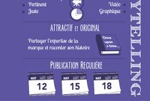 Infographies Content Marketing