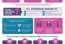 Birth Interventions
