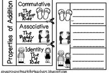 Addition {3rd grade}