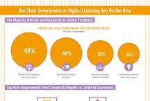 Infographics: Sales & Marketing