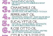 Essential Oils-How To