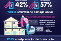 Mobile phone infographics / We love an infographic (or four) over here at CompareMyMobile. Keep up with the latest mobile phone infographics here!