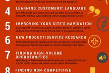 Keyword research ways