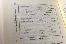 "Flow goes global / Prof. Csikszentmihalyi's bestseller ""Flow"" in different languages."