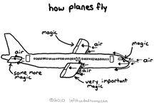 Flying / Aviation