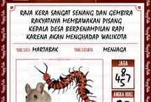 Prediksi Togel Online IndoNalo 17 Januari 2016 / Prediksi Togel, Keluaran Togel, Bocoran Togel, Angka Jitu, Nomor Togel, Buku Mimpi, Tafsir Mimpi, Jadwal Togel