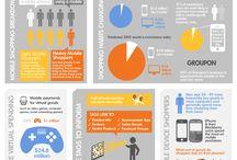 Mobile Sites & Infographics