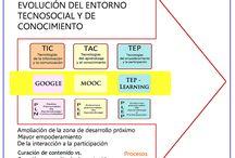 TIC-TAC-TEP / De las tecnologías como herramientas a las tecnologías como instrumento del aprendizaje autónomo y aumentado.