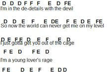 FOB Flute Chords xd / Guitar chords for FOB songs, but actually these are flute chords
