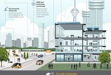 Smart Cities / Buildings / LifeCycle Analysis