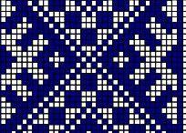 Knitting/Crocheting & patterns