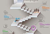 Infografiken / Infographics