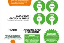 The battle against GMO's