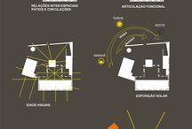 Diagramas de arquitetura