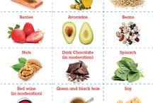 lower cholestrole