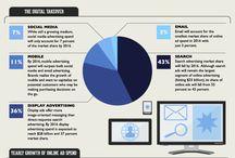 Advertising - Online