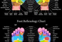 Kropp og velvære