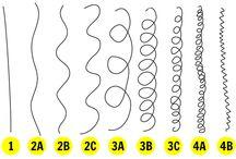 cabelo e formas