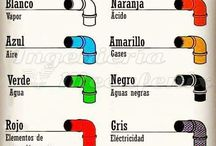 Tubagens _ Tipe of Pipes