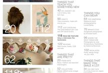 Fashion Magazine Contents Page