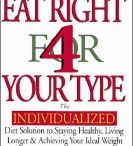 diet for blood type