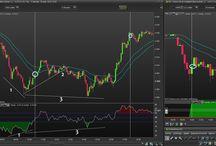 day trading forex et indices septembre 2014 / Quelques exemples de trades sur le forex et indices en utilisant mes indicateurs perso ou en trading discrétionnaire