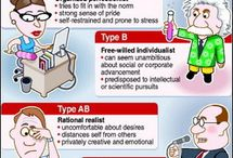 Blood Types personality