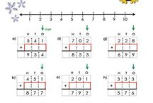 teaching- 3rd grade math / by Brittany Eason