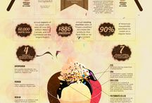 infografiche gelato
