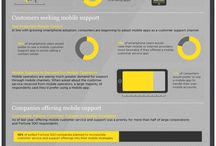 Infographics / Data about the mobile/comms industry; who doesn't love an infographic? / by Cellpak