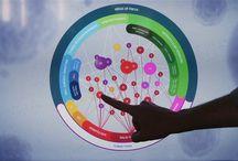 Interactive / Experience Design