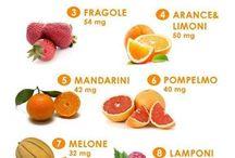 Food - Grafiche